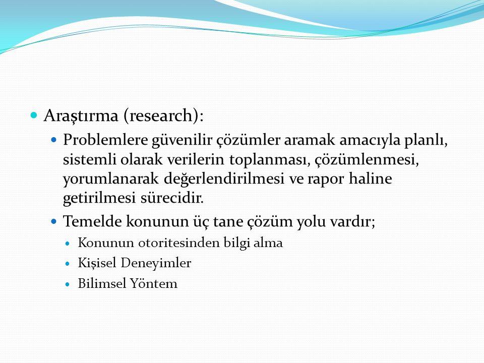Araştırma (research):