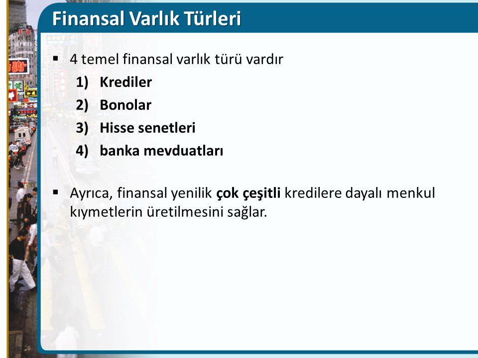 Finansal Varlık Türleri