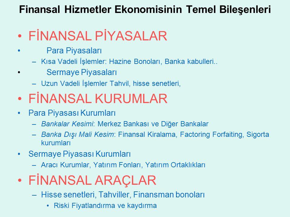 Finansal Hizmetler Ekonomisinin Temel Bileşenleri