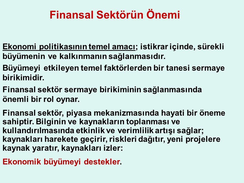 Finansal Sektörün Önemi