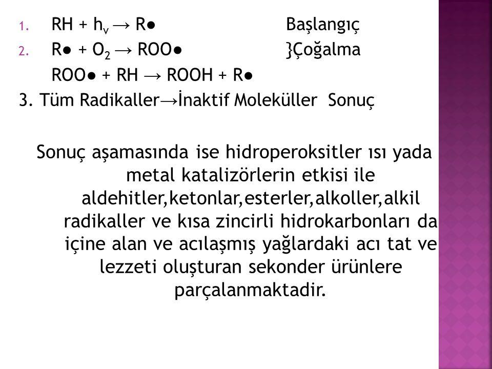 RH + hv → R● Başlangıç R● + O2 → ROO● }Çoğalma. ROO● + RH → ROOH + R● 3. Tüm Radikaller→İnaktif Moleküller Sonuç.