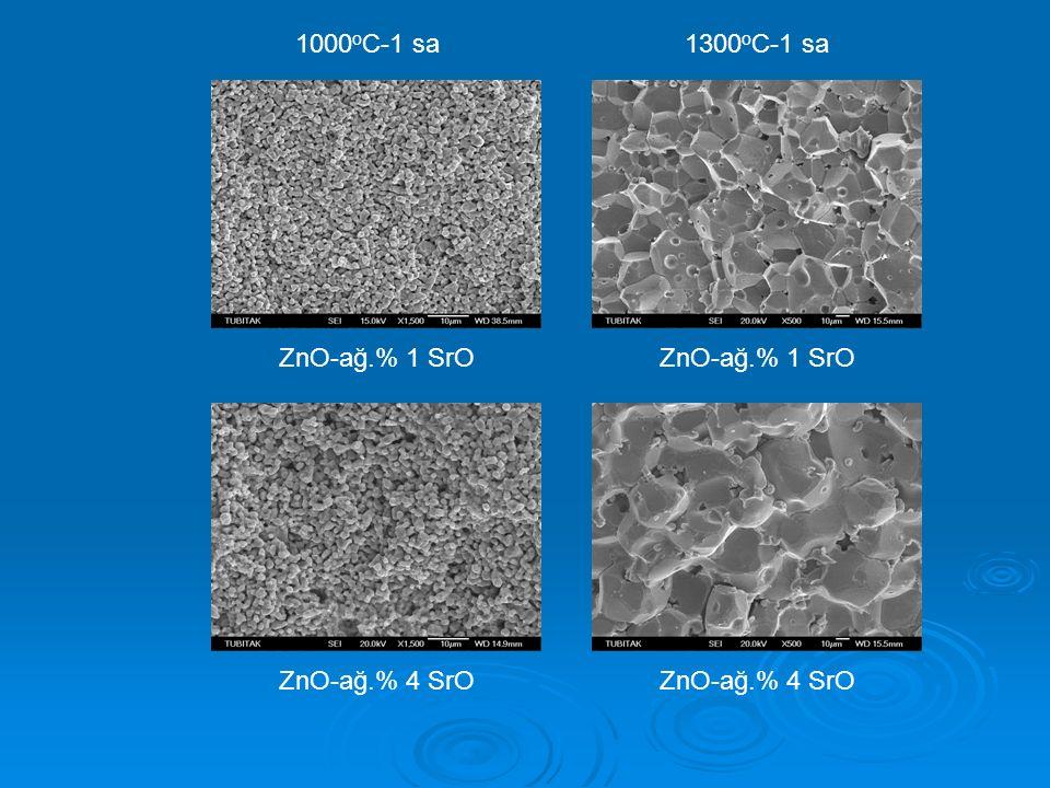1000oC-1 sa 1300oC-1 sa ZnO-ağ.% 1 SrO ZnO-ağ.% 1 SrO ZnO-ağ.% 4 SrO ZnO-ağ.% 4 SrO