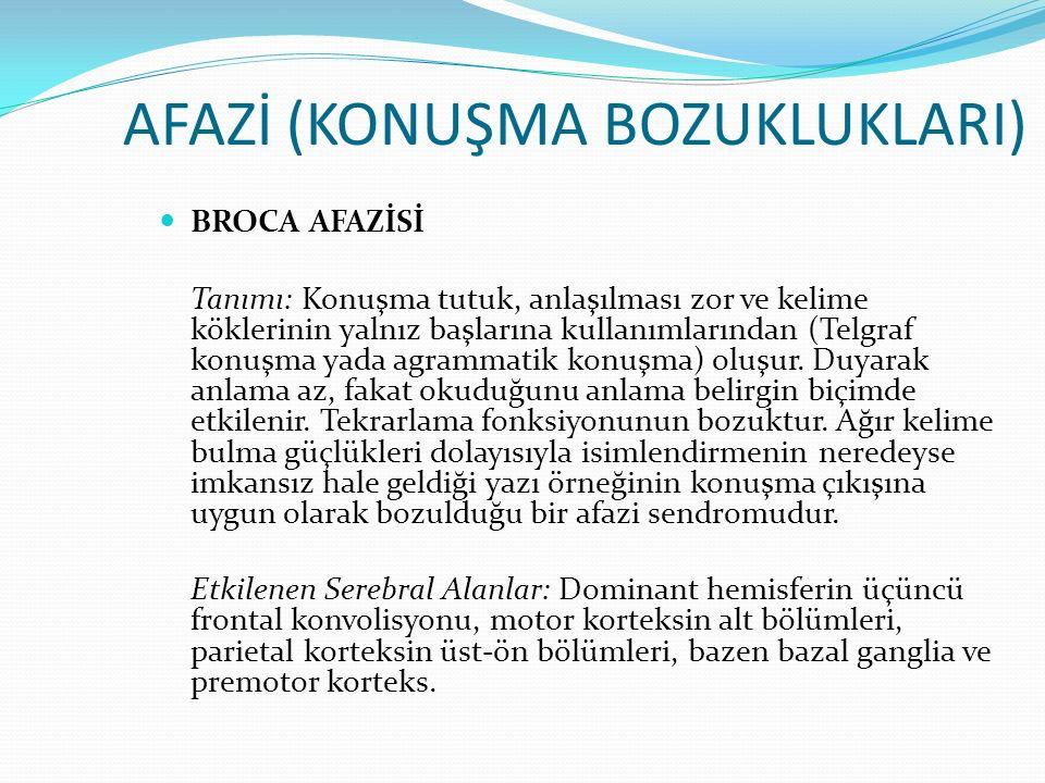 AFAZİ (KONUŞMA BOZUKLUKLARI)