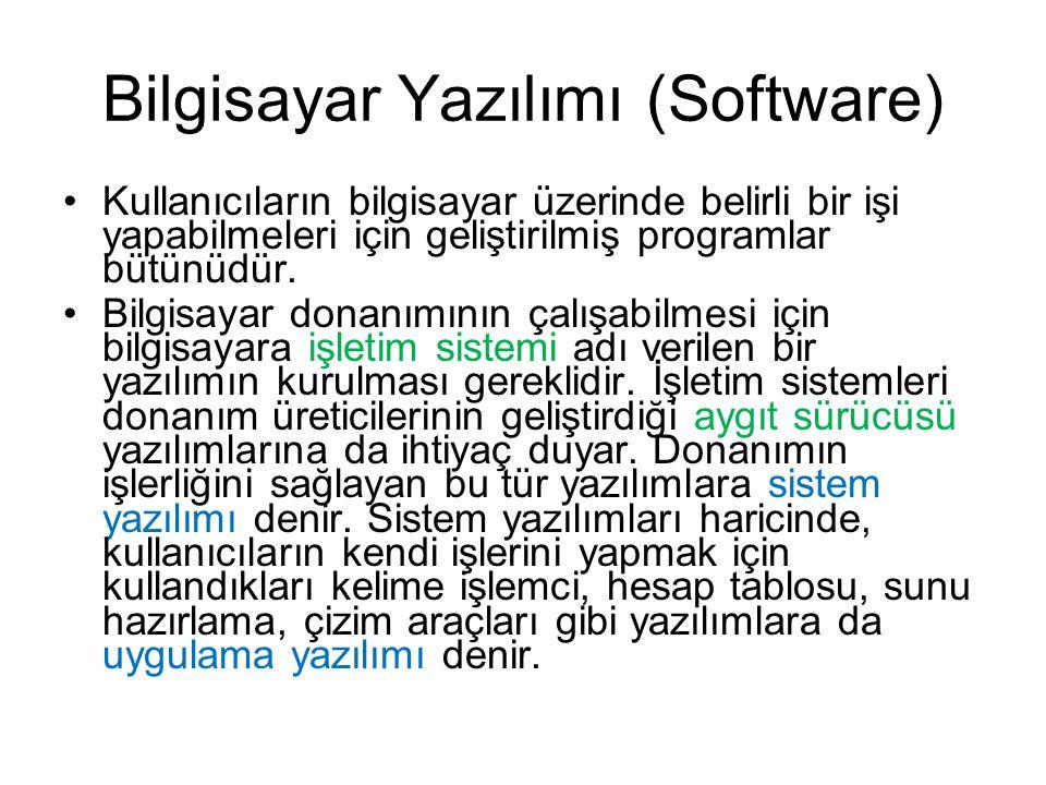 Bilgisayar Yazılımı (Software)