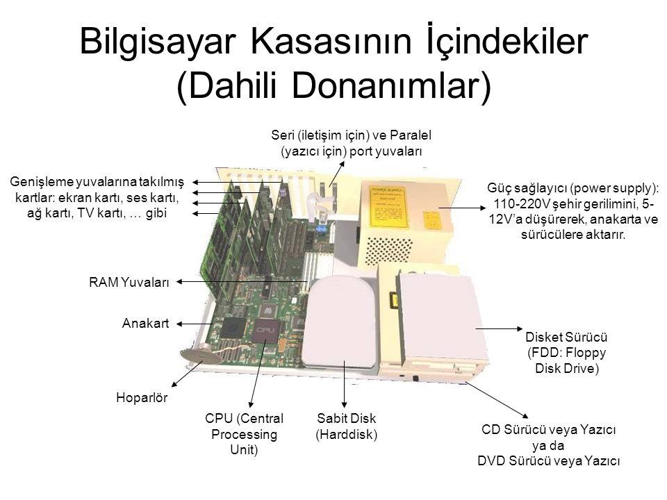 Bilgisayar Kasasının İçindekiler (Dahili Donanımlar)