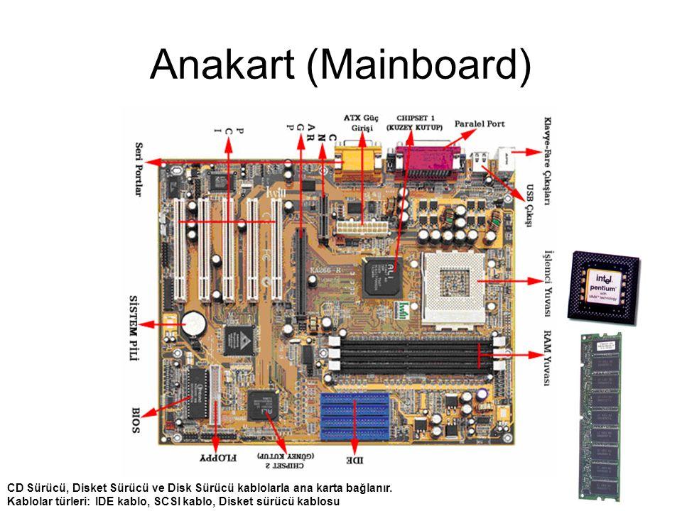 Anakart (Mainboard)