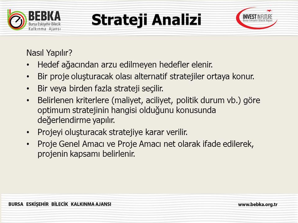 Strateji Analizi Nasıl Yapılır
