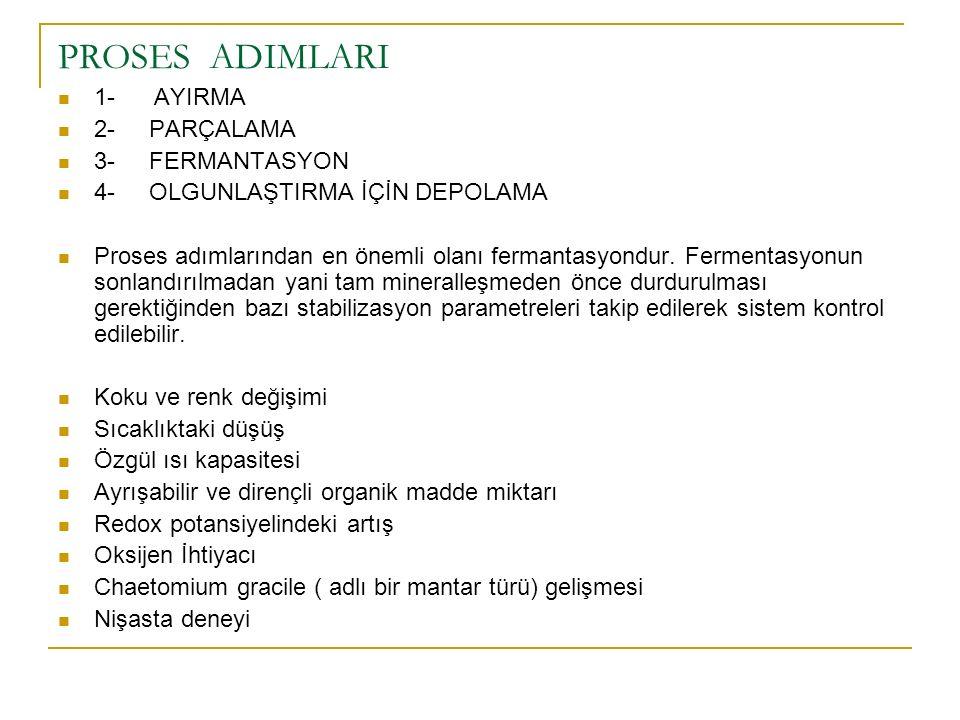 PROSES ADIMLARI 1- AYIRMA 2- PARÇALAMA 3- FERMANTASYON