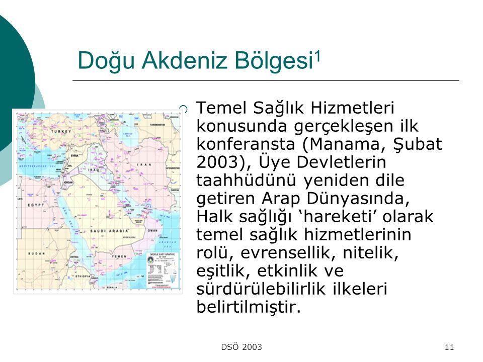 Doğu Akdeniz Bölgesi1
