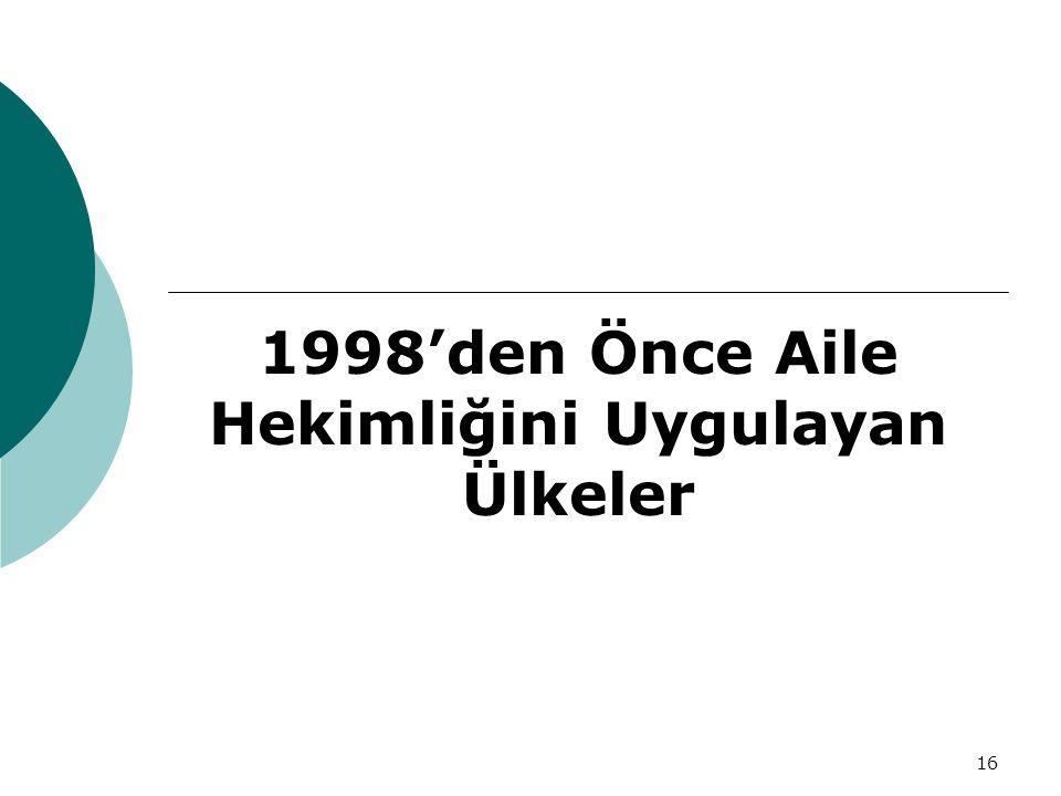 1998'den Önce Aile Hekimliğini Uygulayan Ülkeler