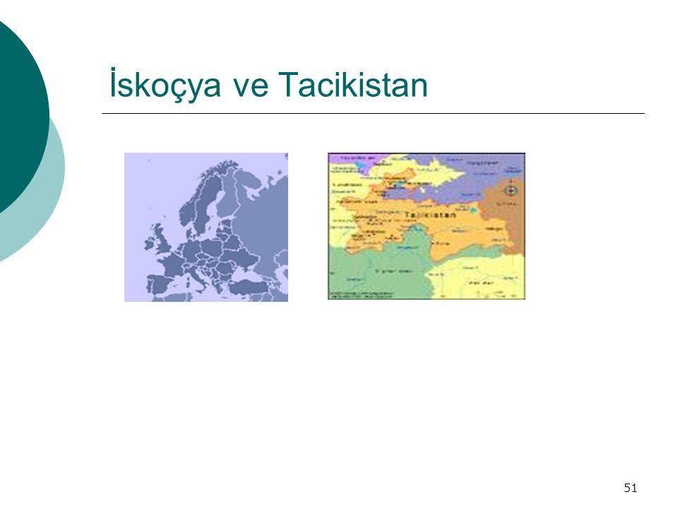 İskoçya ve Tacikistan