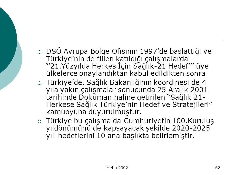 DSÖ Avrupa Bölge Ofisinin 1997'de başlattığı ve Türkiye'nin de fiilen katıldığı çalışmalarda ''21.Yüzyılda Herkes İçin Sağlık-21 Hedef''' üye ülkelerce onaylandıktan kabul edildikten sonra