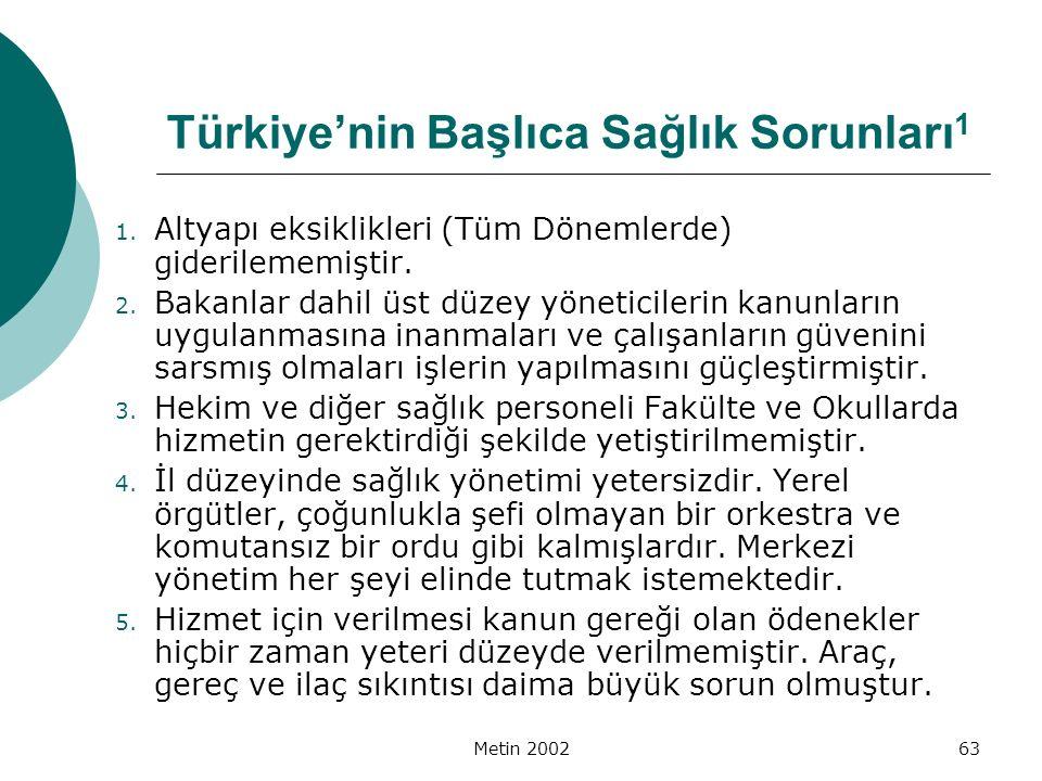 Türkiye'nin Başlıca Sağlık Sorunları1