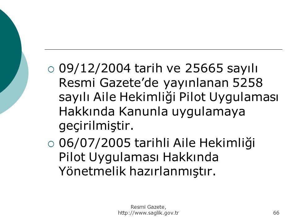 Resmi Gazete, http://www.saglik.gov.tr