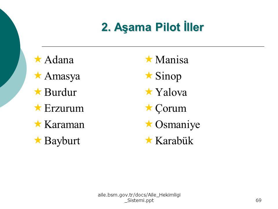 2. Aşama Pilot İller Adana Amasya Burdur Erzurum Karaman Bayburt