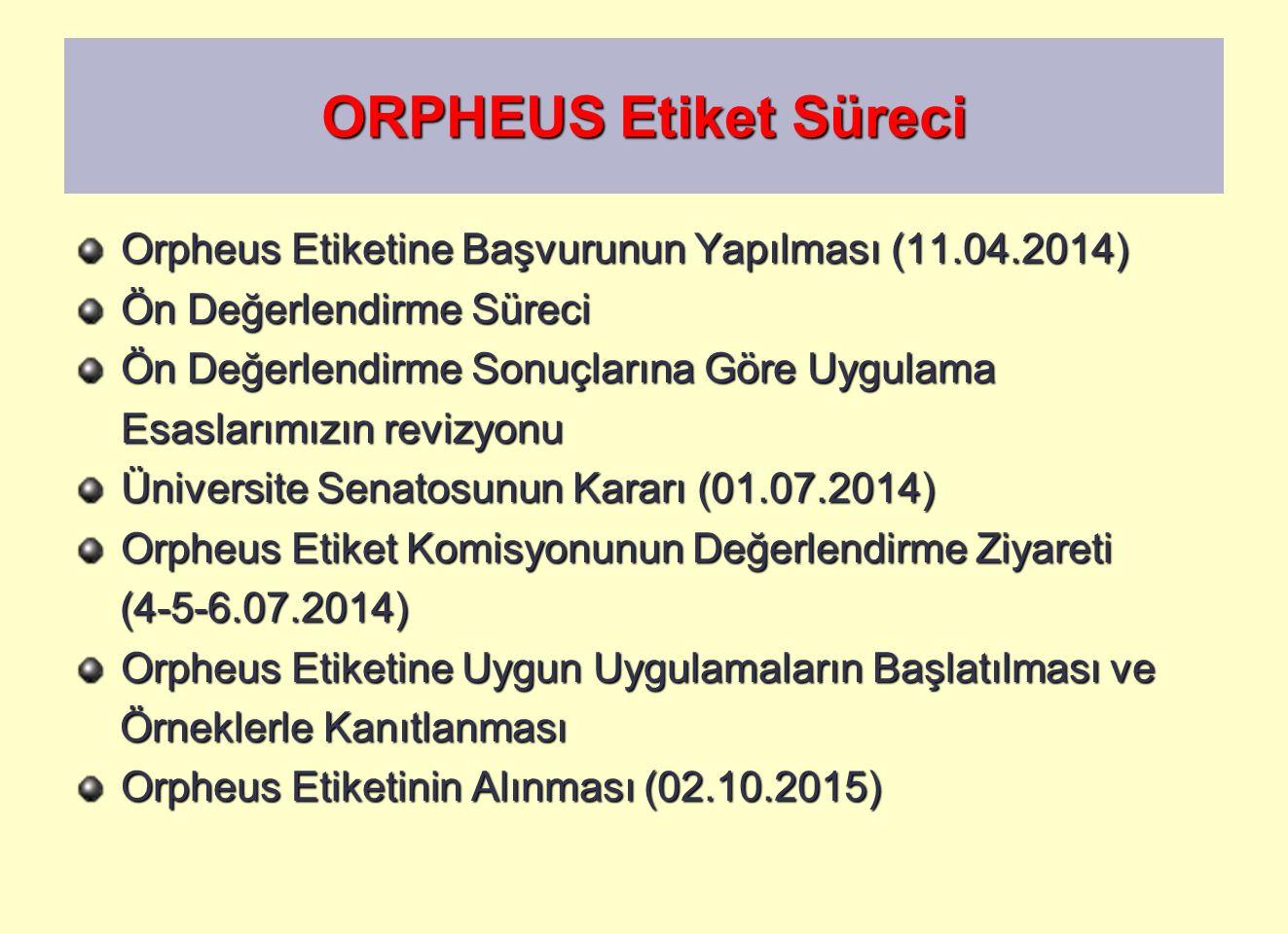 ORPHEUS Etiket Süreci Orpheus Etiketine Başvurunun Yapılması (11.04.2014) Ön Değerlendirme Süreci.
