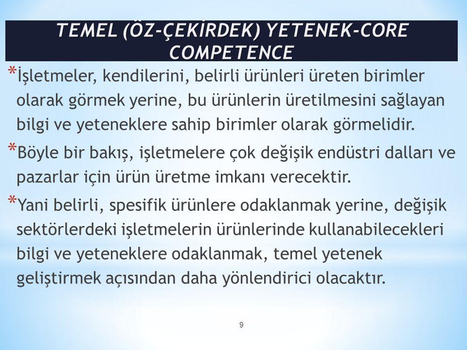 TEMEL (ÖZ-ÇEKİRDEK) YETENEK-CORE COMPETENCE