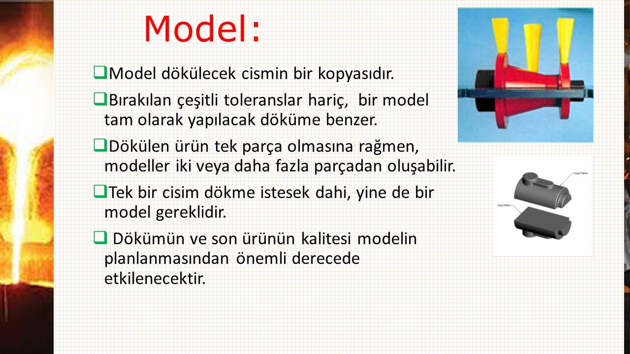 Model: Model dökülecek cismin bir kopyasıdır.