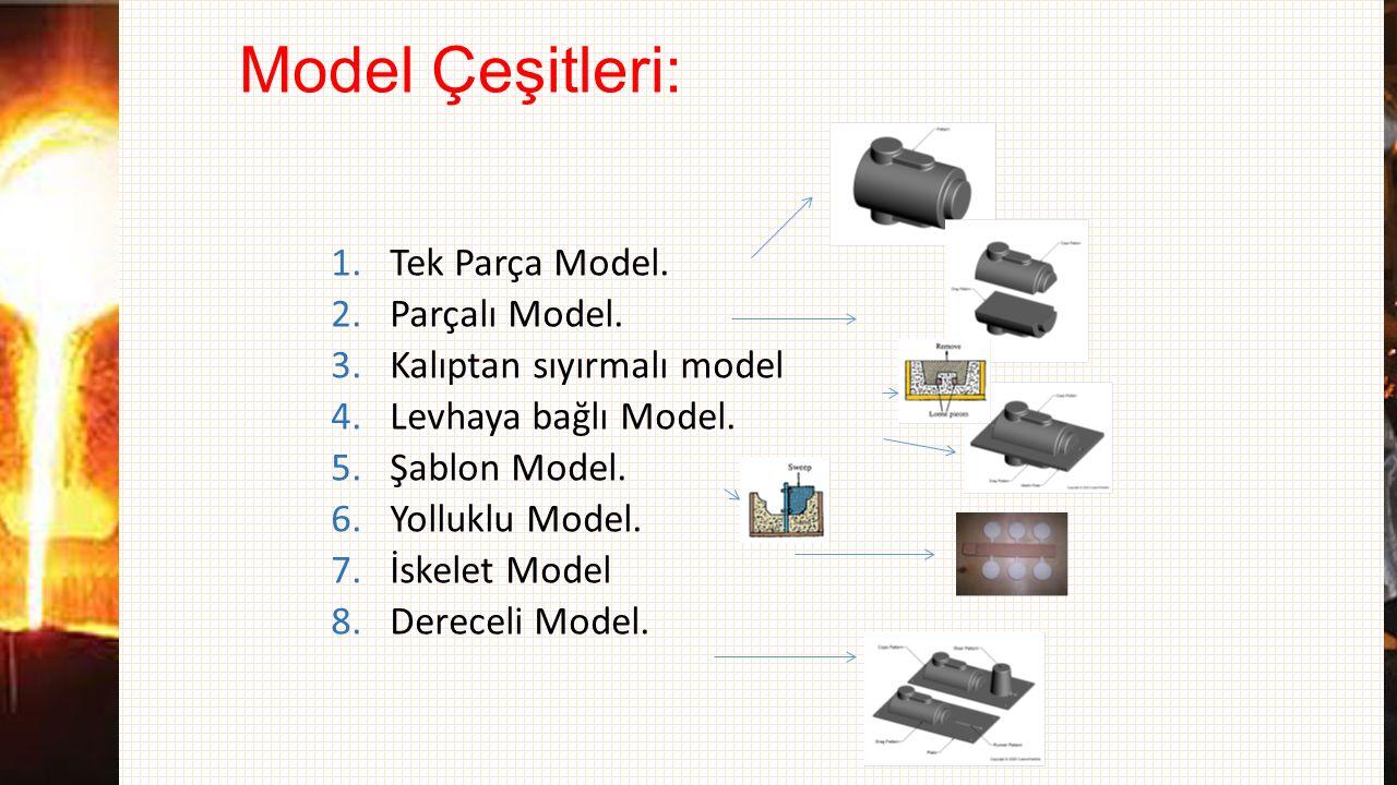 Model Çeşitleri: Tek Parça Model. Parçalı Model.
