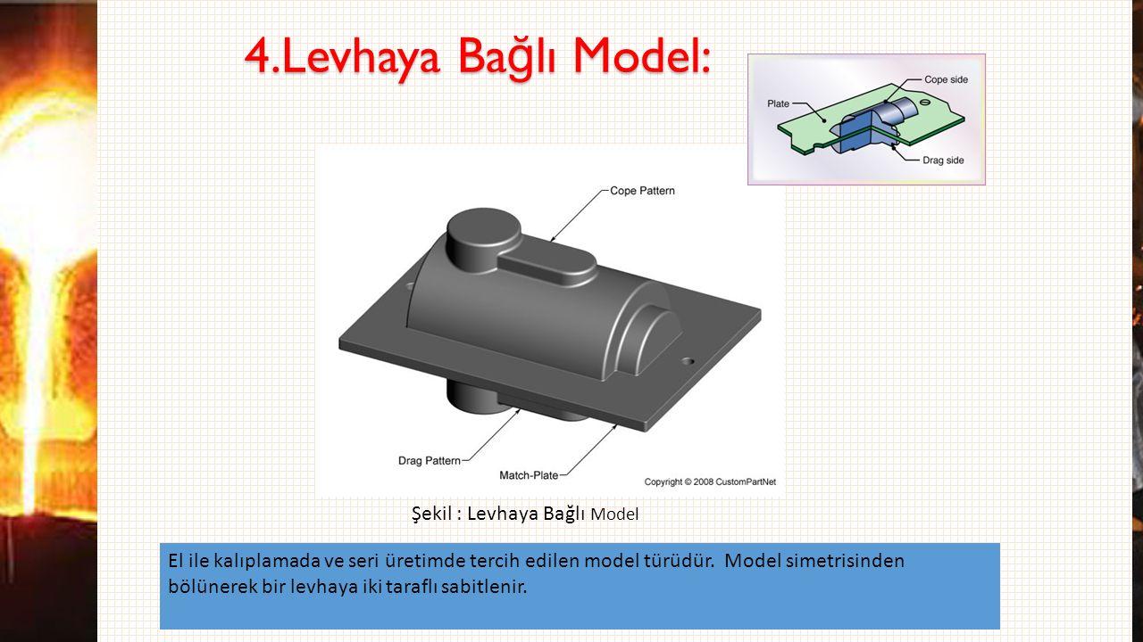 4.Levhaya Bağlı Model: Şekil : Levhaya Bağlı Model