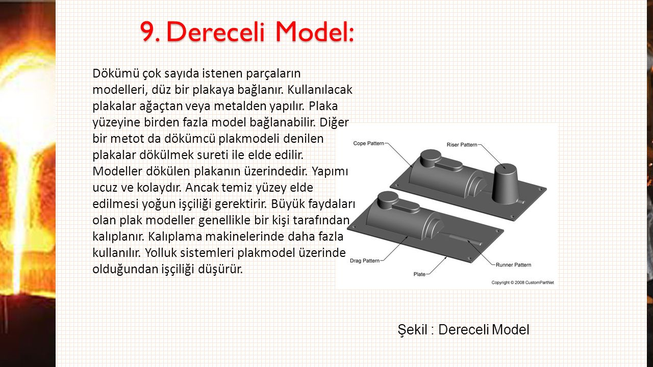 9. Dereceli Model: