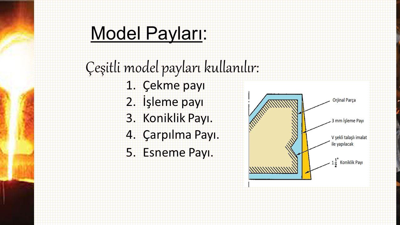 Çeşitli model payları kullanılır: