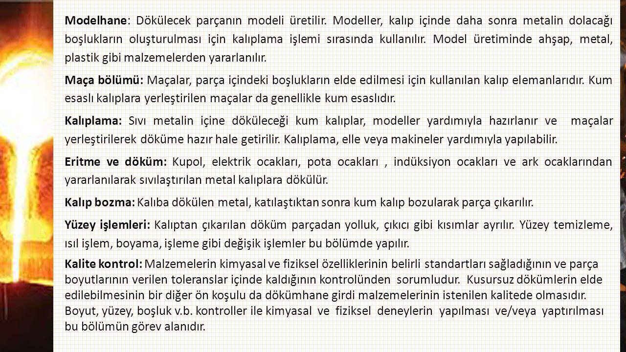 Modelhane: Dökülecek parçanın modeli üretilir