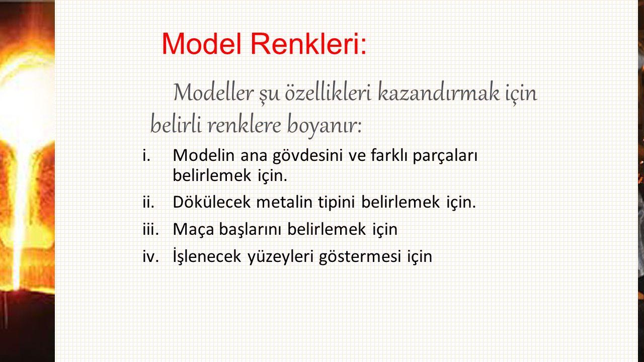 Modeller şu özellikleri kazandırmak için belirli renklere boyanır: