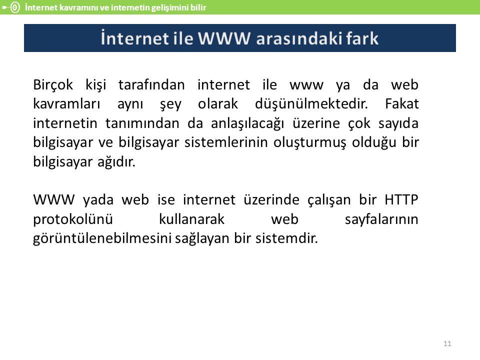 İnternet ile WWW arasındaki fark