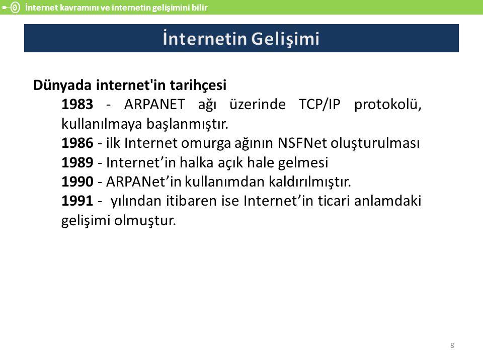 İnternetin Gelişimi Dünyada internet in tarihçesi