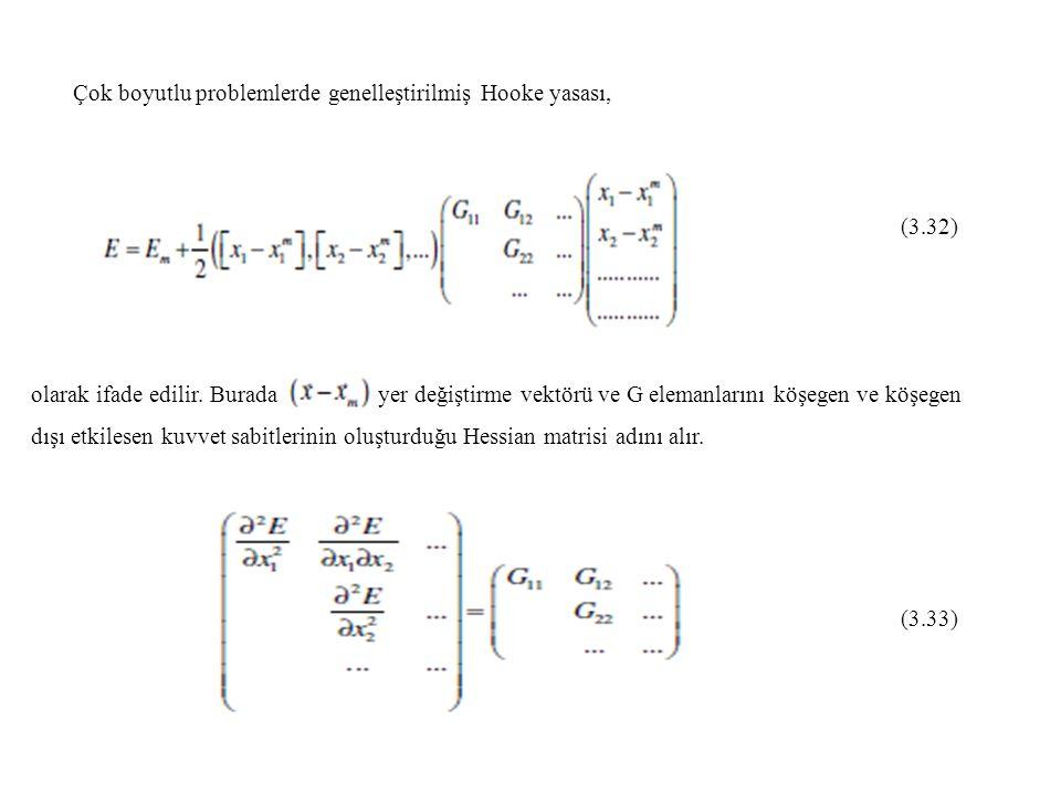 Çok boyutlu problemlerde genelleştirilmiş Hooke yasası,
