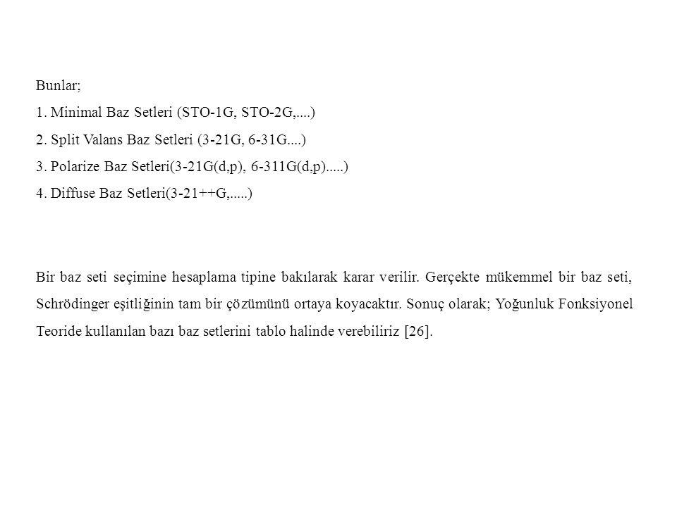 Bunlar; 1. Minimal Baz Setleri (STO-1G, STO-2G,....) 2. Split Valans Baz Setleri (3-21G, 6-31G....)