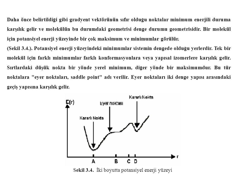 Sekil 3.4. İki boyutta potansiyel enerji yüzeyi