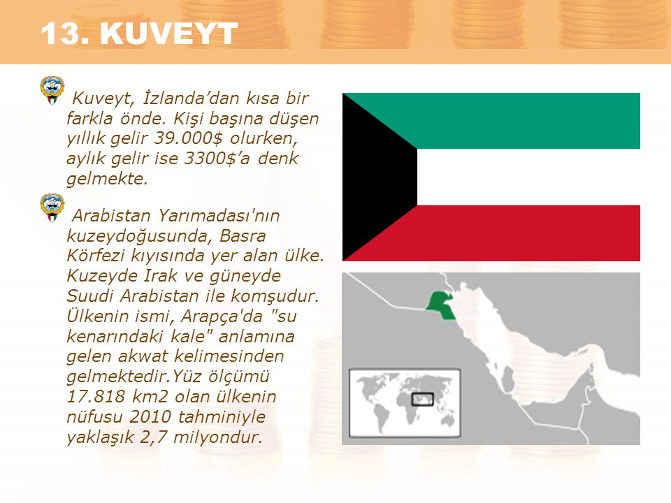 13. KUVEYT Kuveyt, İzlanda'dan kısa bir farkla önde. Kişi başına düşen yıllık gelir 39.000$ olurken, aylık gelir ise 3300$'a denk gelmekte.