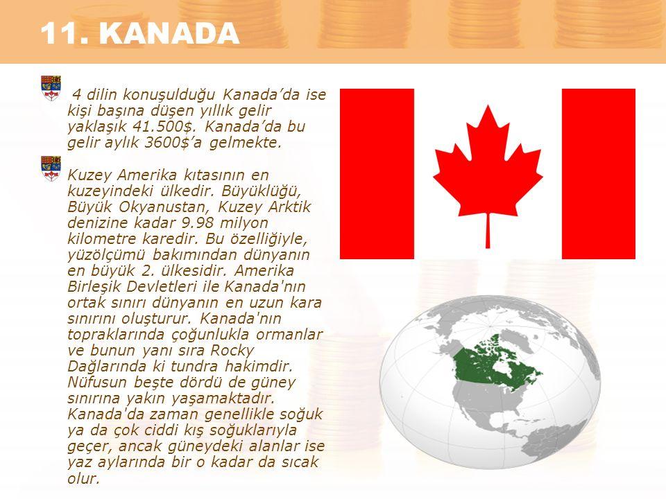 11. KANADA 4 dilin konuşulduğu Kanada'da ise kişi başına düşen yıllık gelir yaklaşık 41.500$. Kanada'da bu gelir aylık 3600$'a gelmekte.