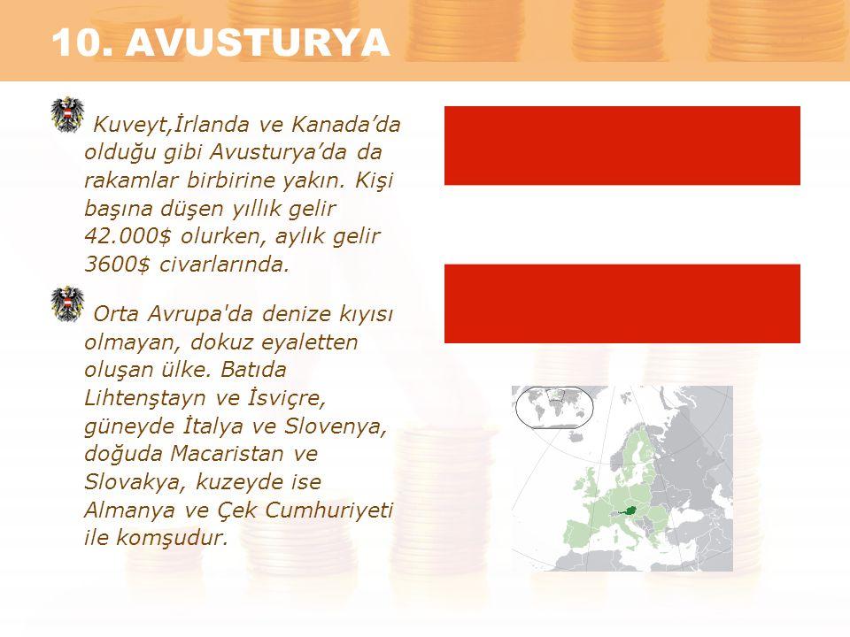 10. AVUSTURYA