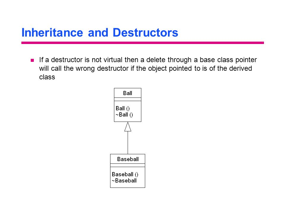 Inheritance and Destructors