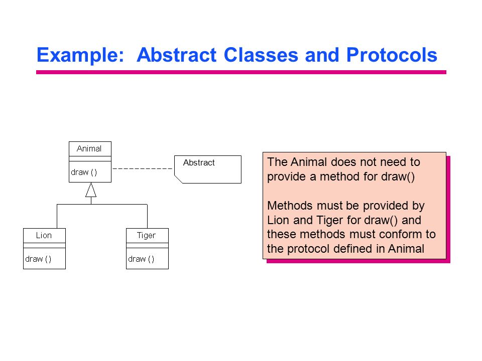 Example: Abstract Classes and Protocols