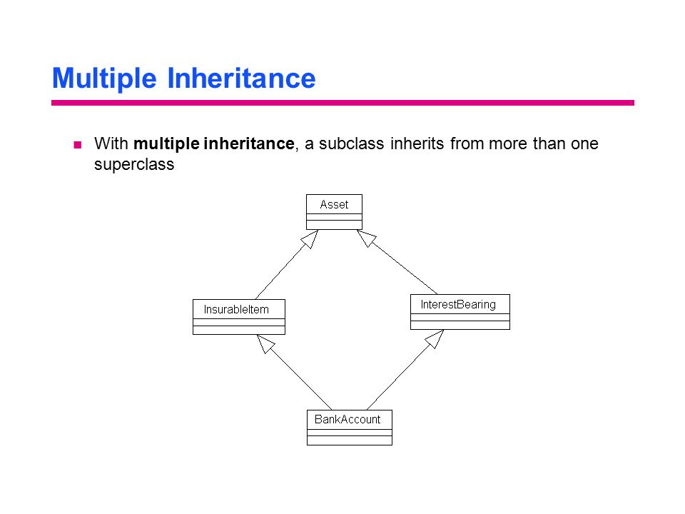 Multiple Inheritance With multiple inheritance, a subclass inherits from more than one superclass