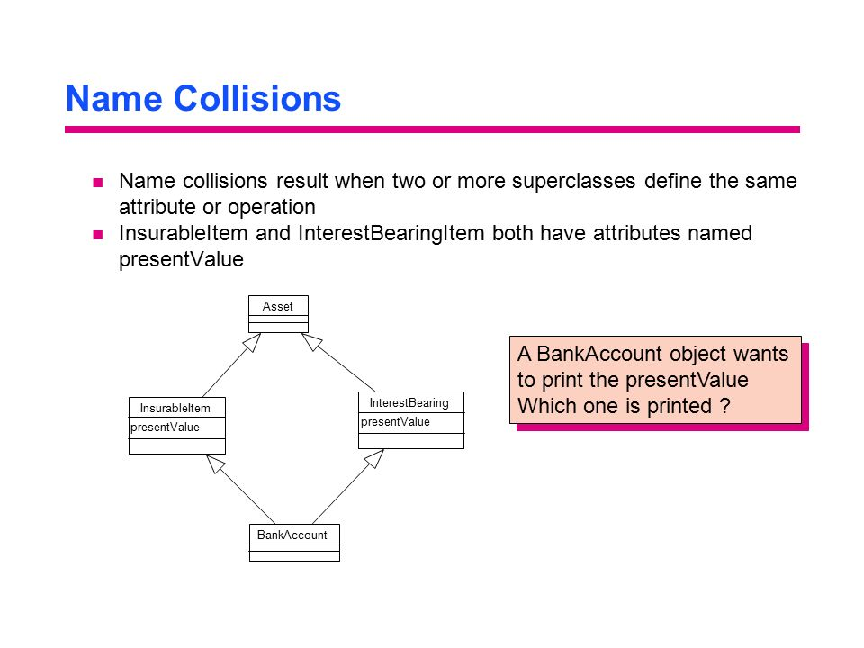 Name Collisions Name collisions result when two or more superclasses define the same attribute or operation.