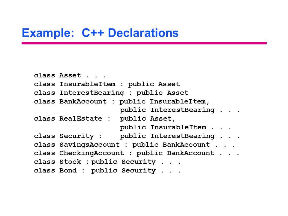 Example: C++ Declarations
