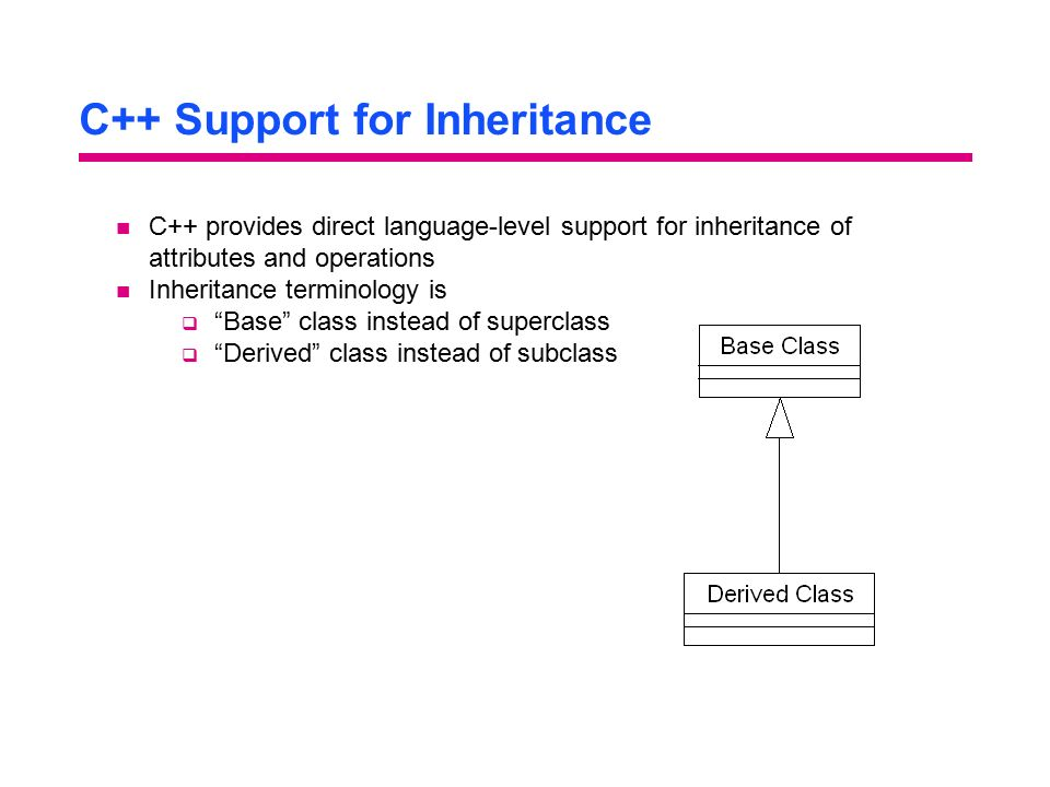 C++ Support for Inheritance