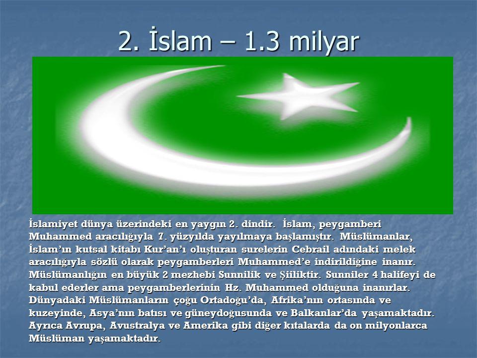 2. İslam – 1.3 milyar
