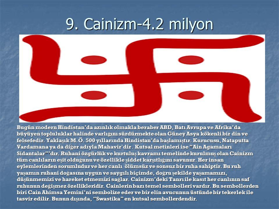 9. Cainizm-4.2 milyon