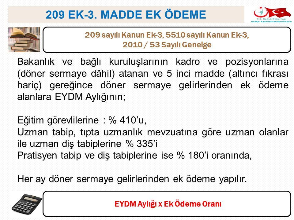 209 EK-3. MADDE EK ÖDEME 209 sayılı Kanun Ek-3, 5510 sayılı Kanun Ek-3, 2010 / 53 Sayılı Genelge.