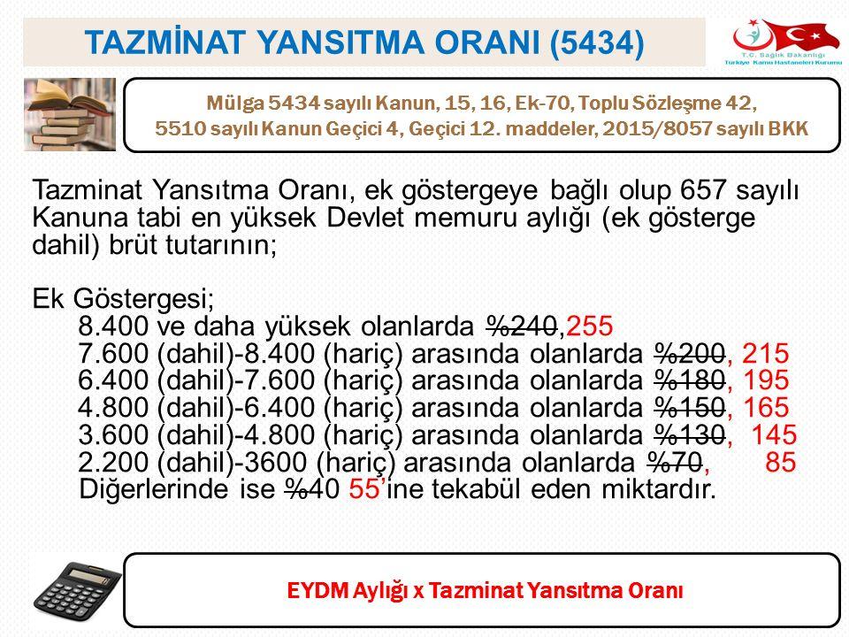 TAZMİNAT YANSITMA ORANI (5434)