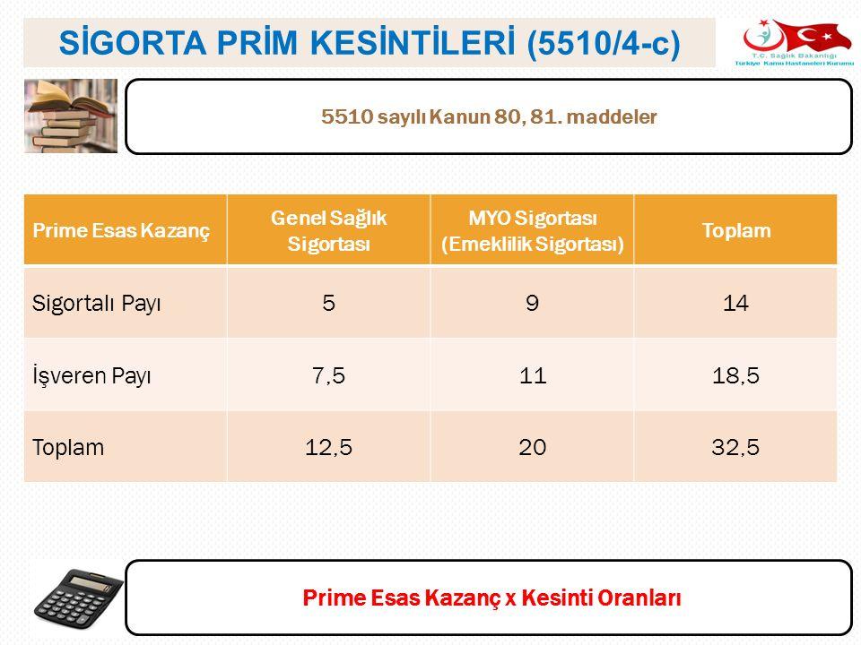 SİGORTA PRİM KESİNTİLERİ (5510/4-c)