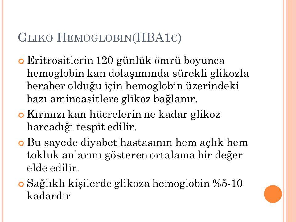 Gliko Hemoglobin(HBA1c)