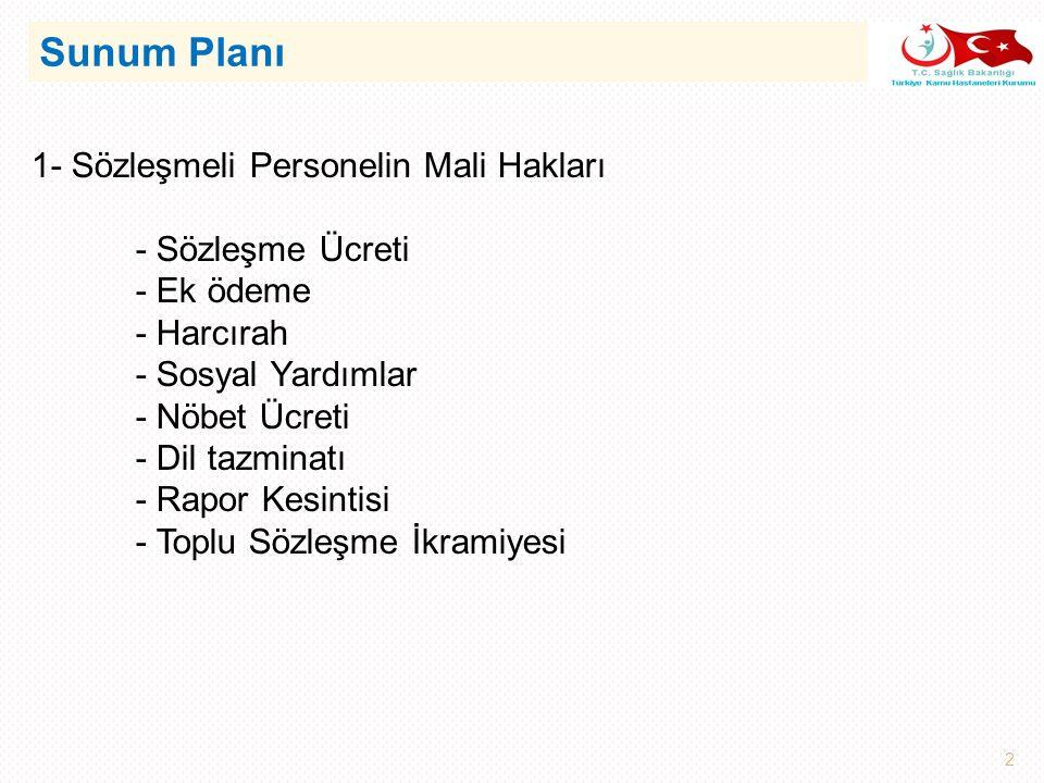 Sunum Planı 1- Sözleşmeli Personelin Mali Hakları - Sözleşme Ücreti