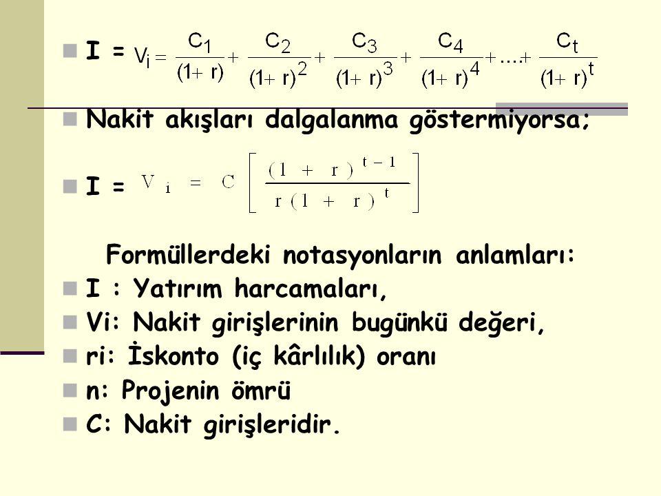 Formüllerdeki notasyonların anlamları: